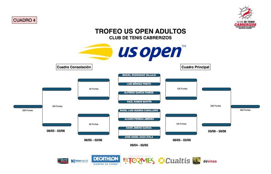 III Ranking Club de Tenis Cabrerizos