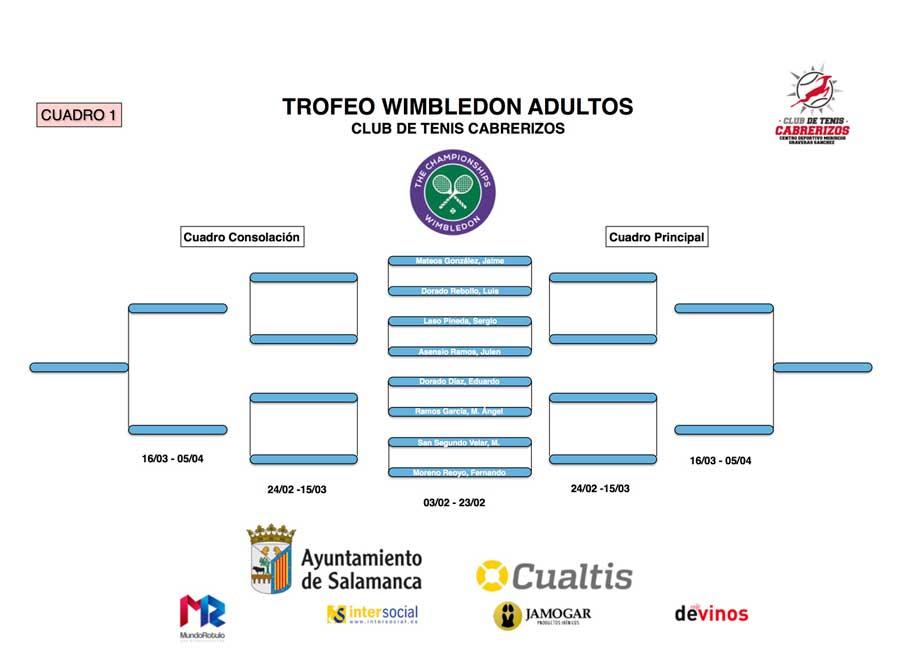 IV Ranking Club de Tenis Cabrerizos – edición verano