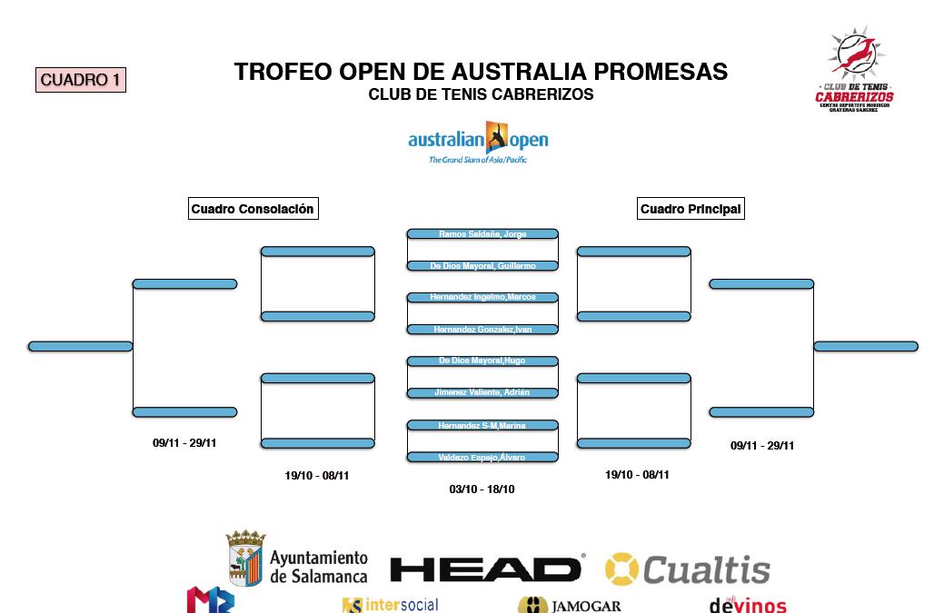 V Ranking Club de Tenis Cabrerizos
